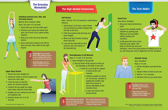 Infographic2 Tips For Pain Relief